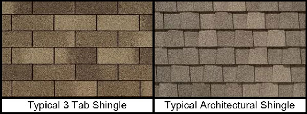 My Roofer SC recommends architectural shingles for roof replacements in the Charleston, SC lowcountry due to the wind rating.